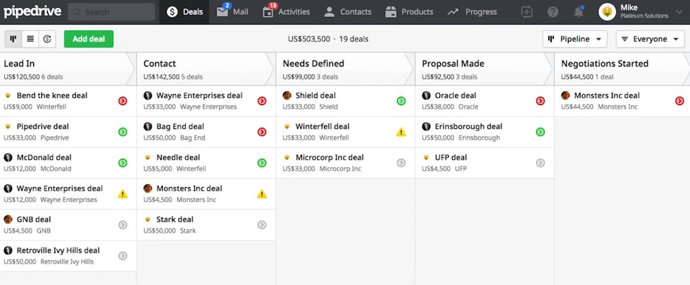 Pipedrive sales pipeline screenshot