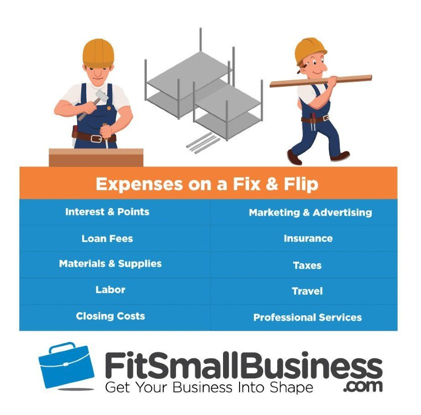 expenses on fixing versus flipping a home