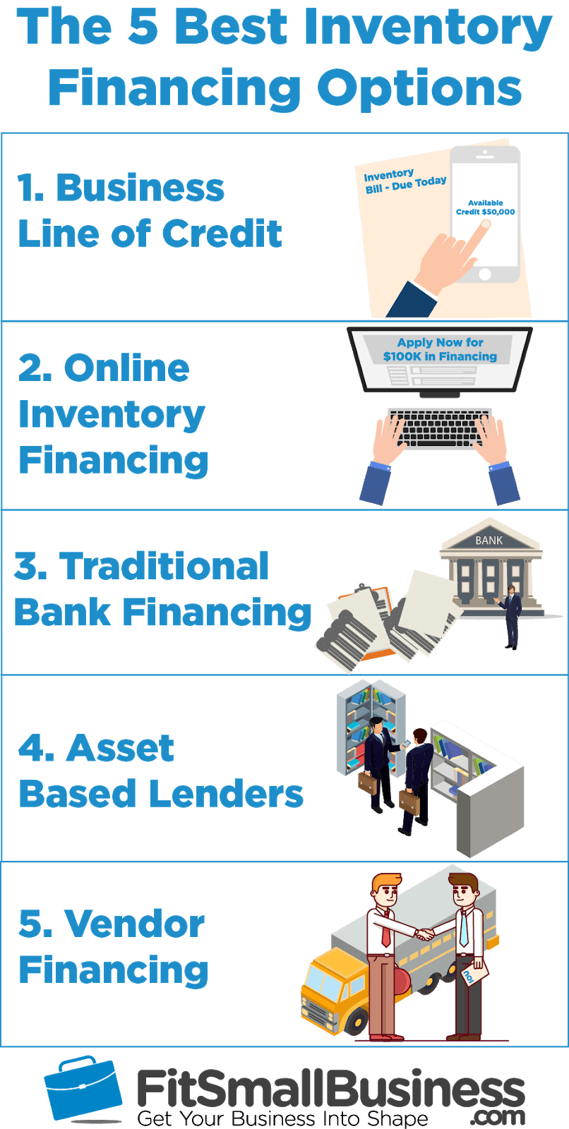 infographic for 5 best inventory financing options