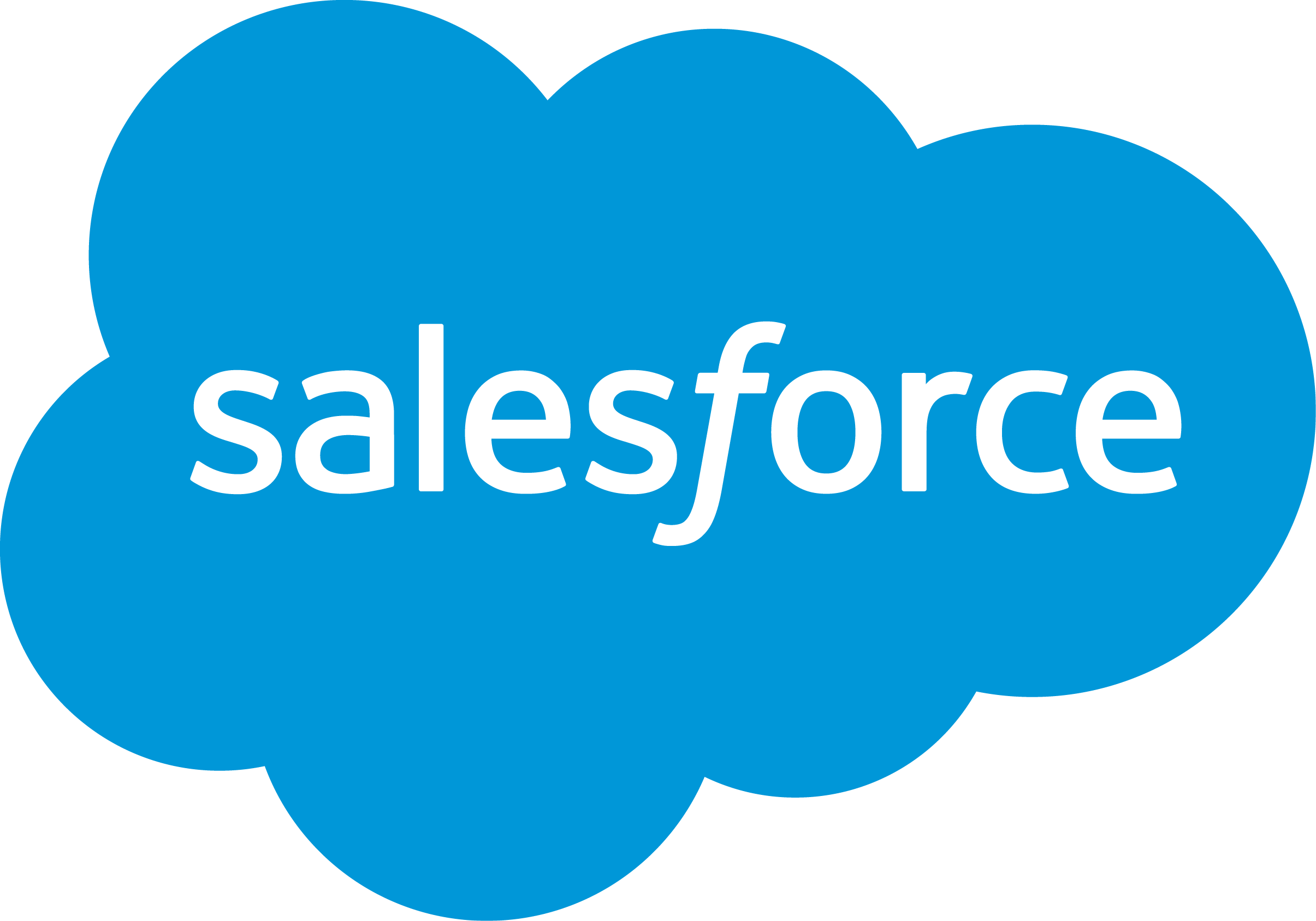 Salesforce - crm for outlook