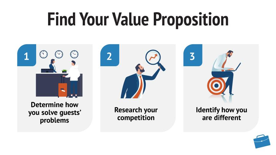 three step on finding value proposition