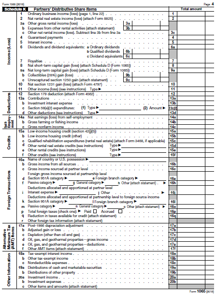 form 1065 other income  How to Prepare Form 9 in 9 Steps [+ Free Checklist]