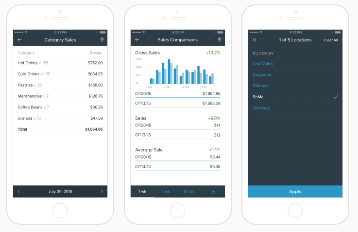 Square Dashboard reporting app