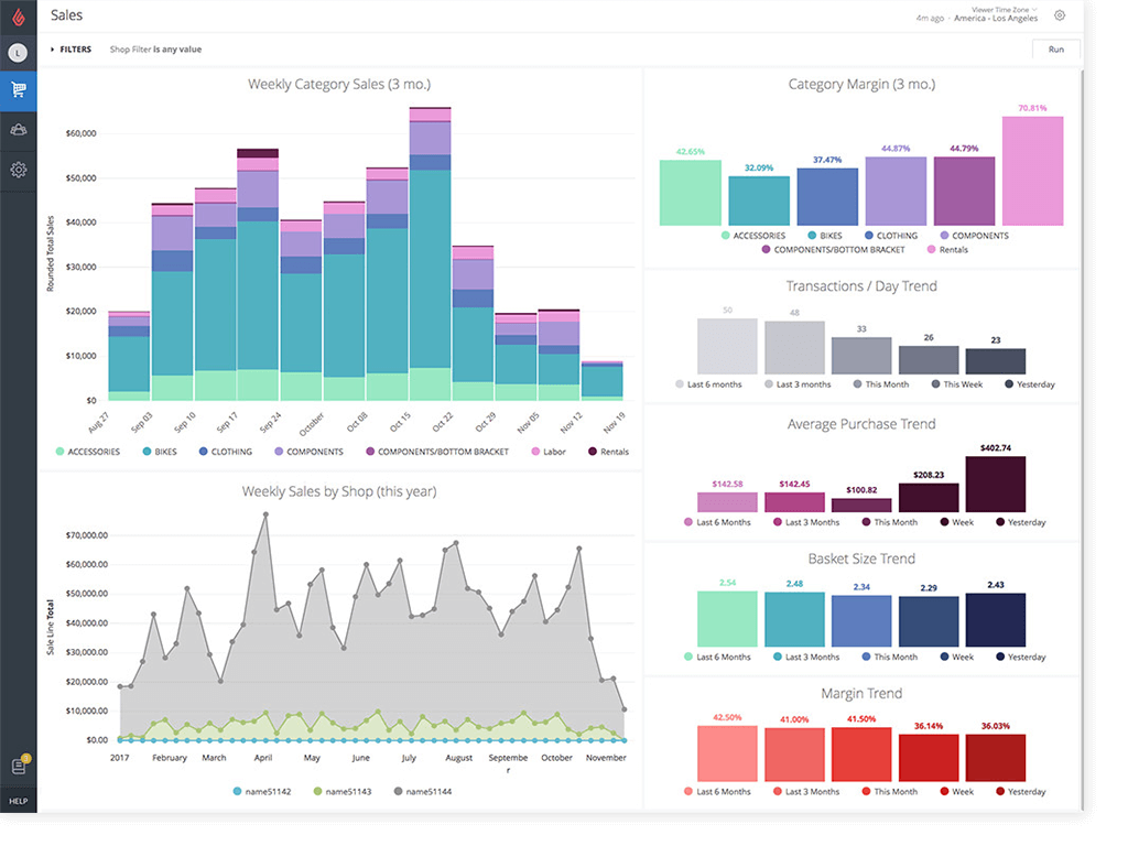 Lightspeed's sleek reporting dashboard