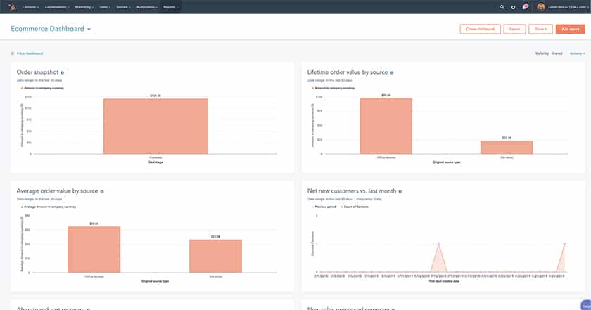 HubSpot eCommerce dashboard