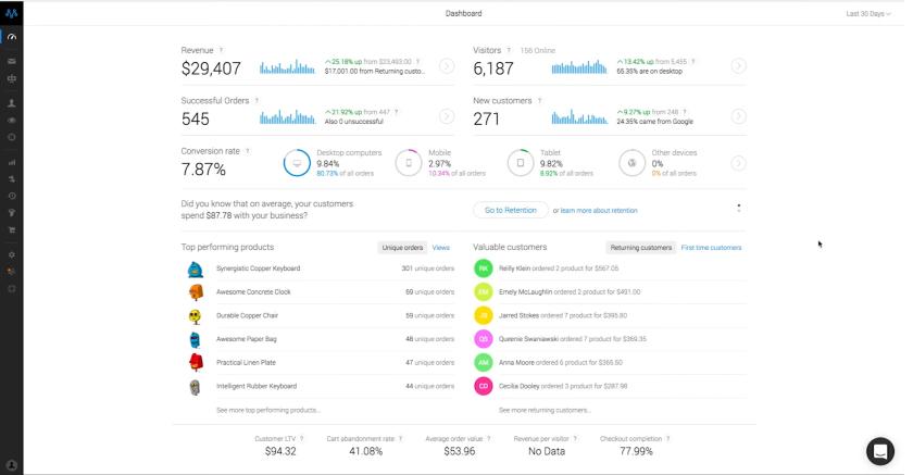 Metrilo analytics and reporting dashboard