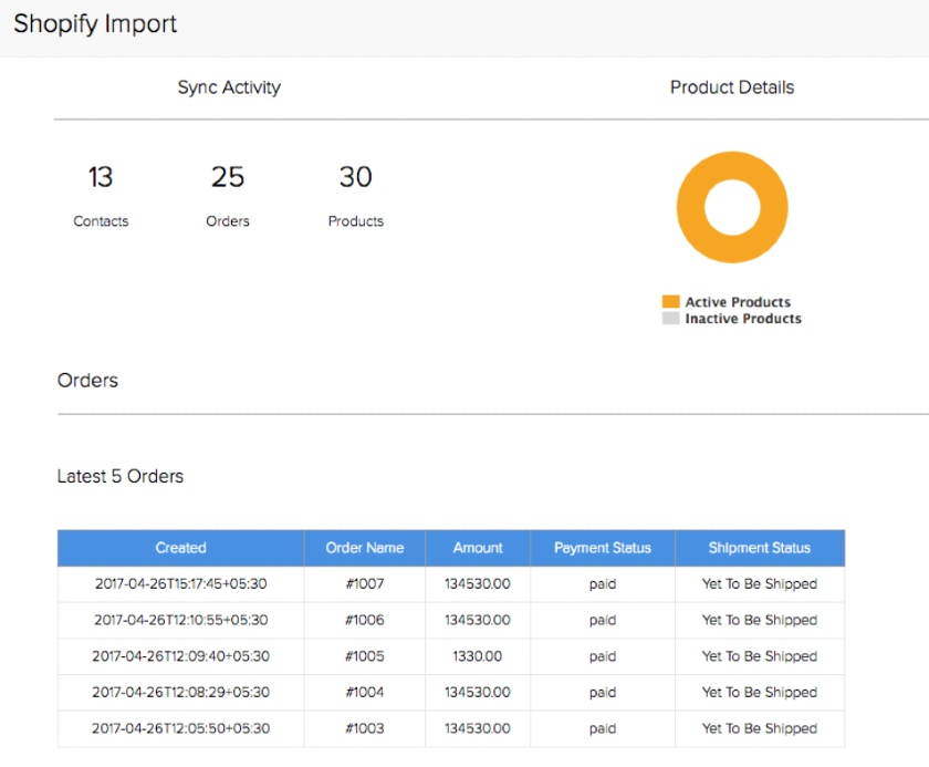 Shopify Import in Zoho CRM