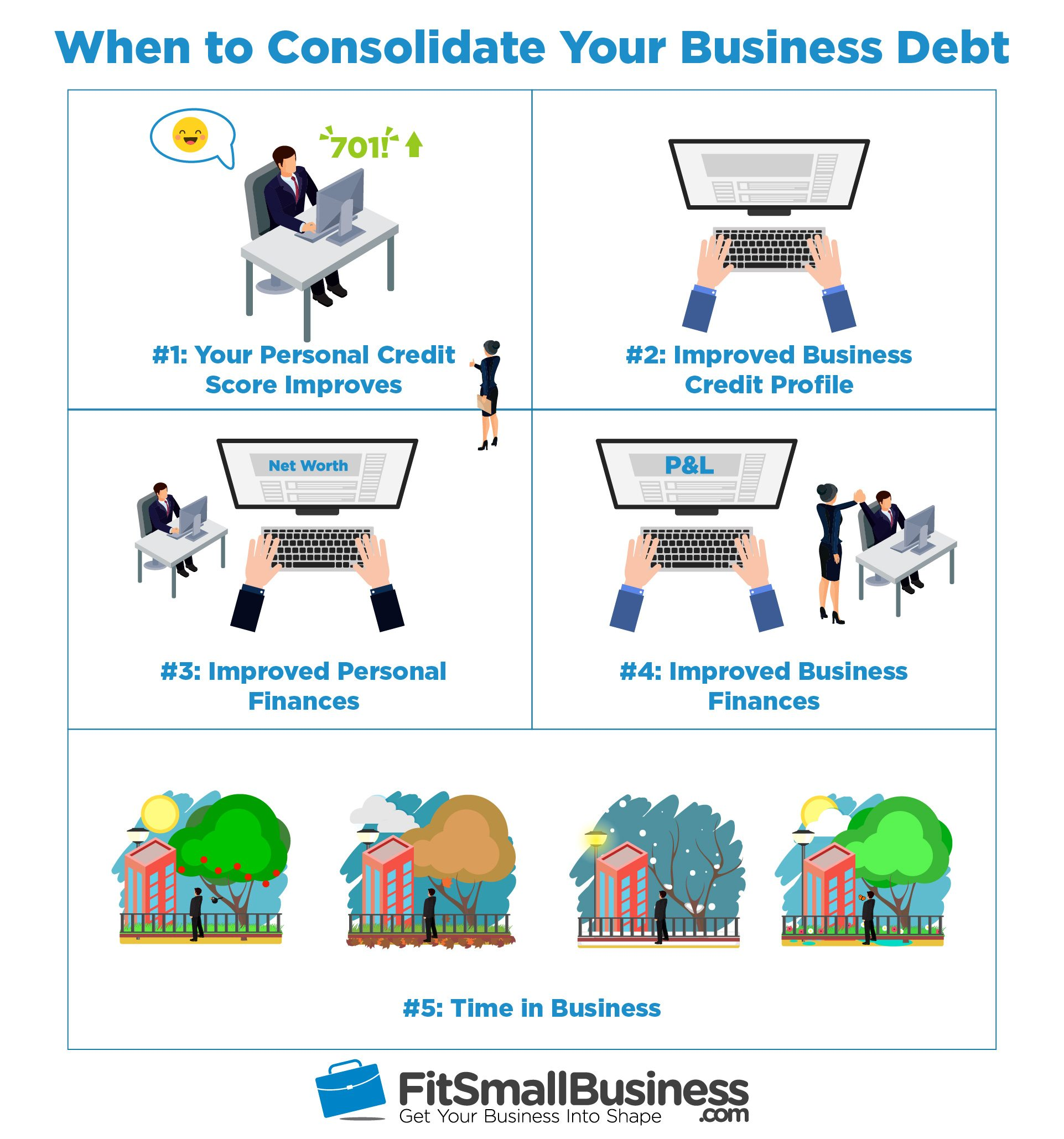infographic with 5 how to sections on when to consolidate your business debt