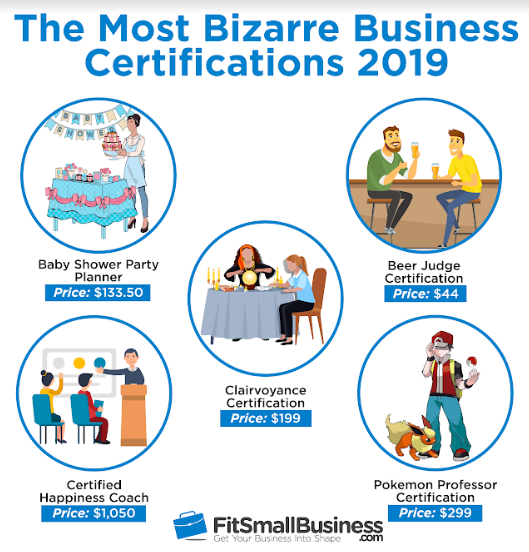 Most Bizarre Business Certifications