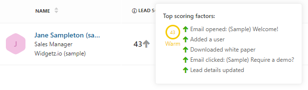 Lead Scoring - free crm for real estate