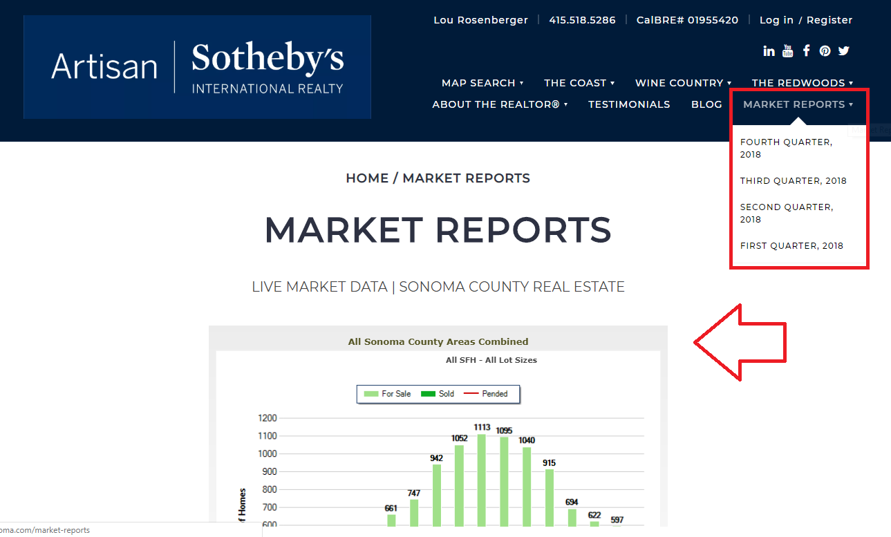 Artisan Sotheby's International Realty - best real estate agent websites