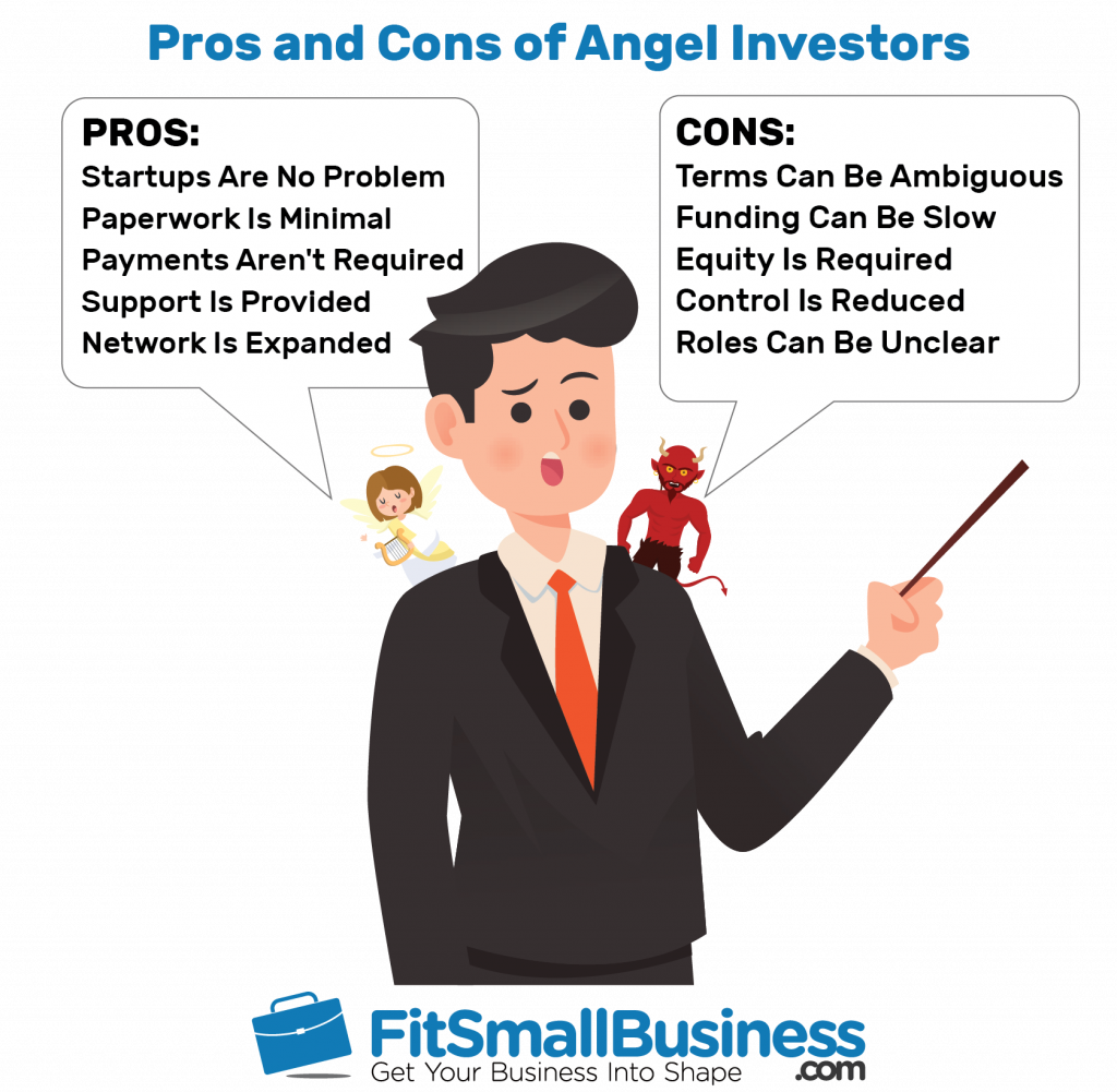 infographic discussing the pros and cons of angel investors