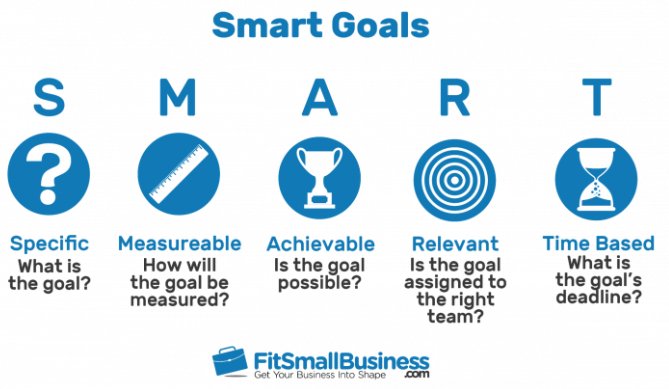 FSB - 20 Best Smart Goals Examples - how to create a project timeline