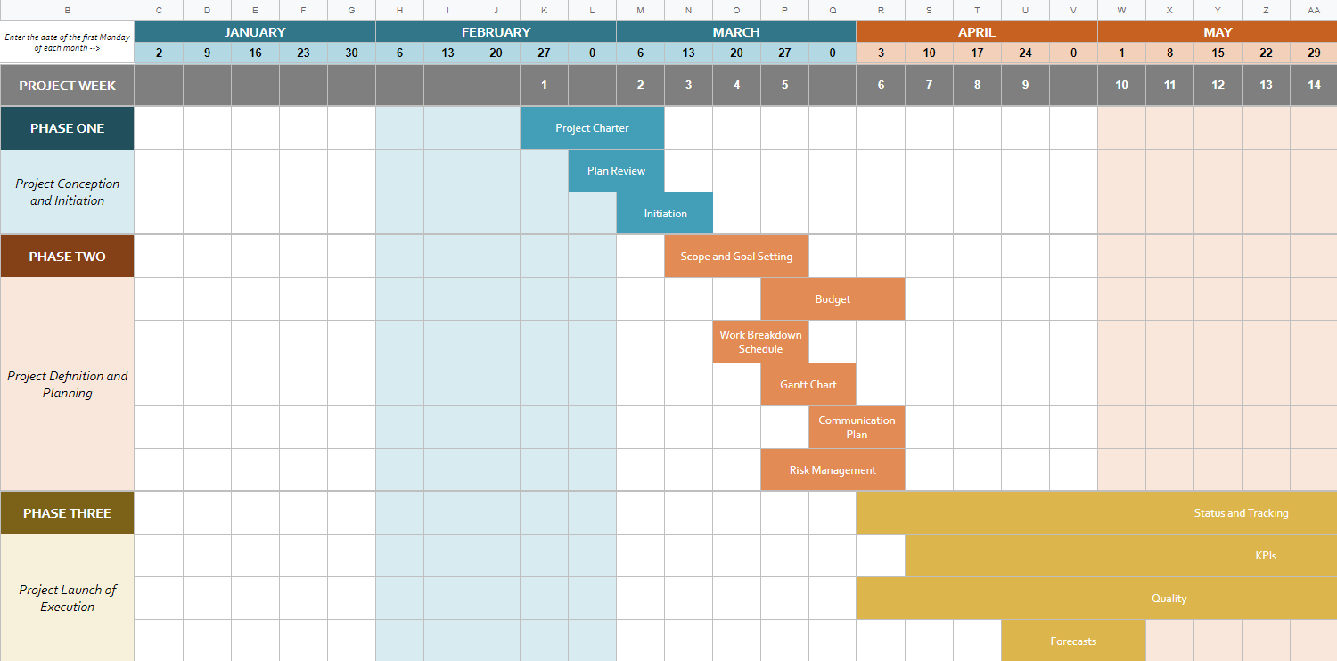 Project timeline for Google Sheets - how to create a project timeline