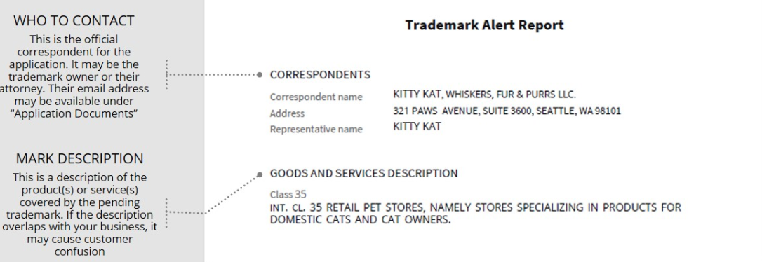 contact section of Trademark.com's Alert Report