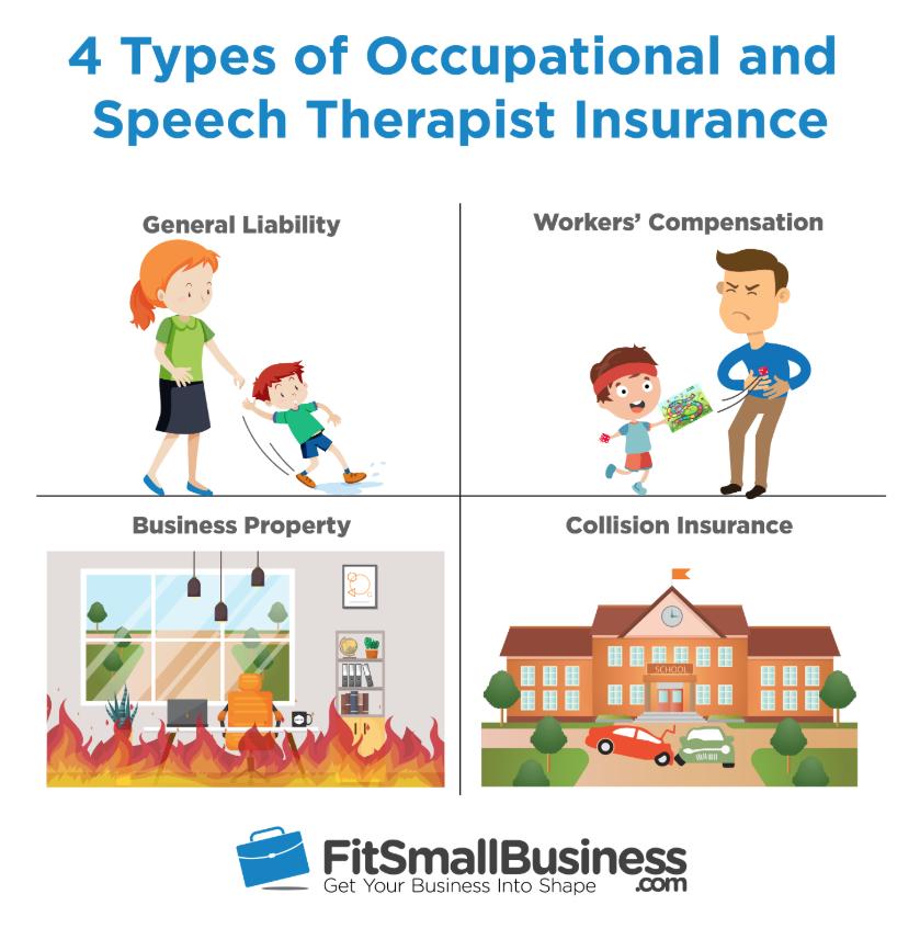 speech therapist insurance