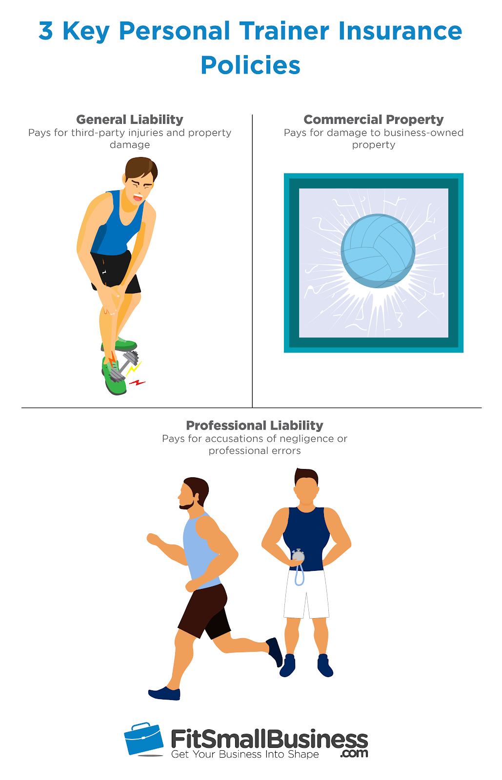 Personal Trainer Insurance: Cost, Coverage & Providers