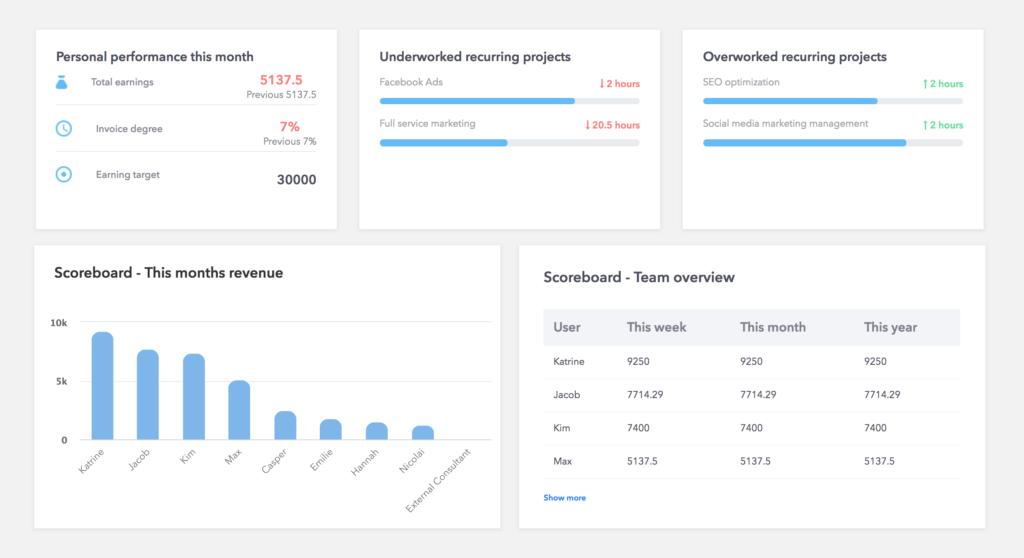 sales goal tracker