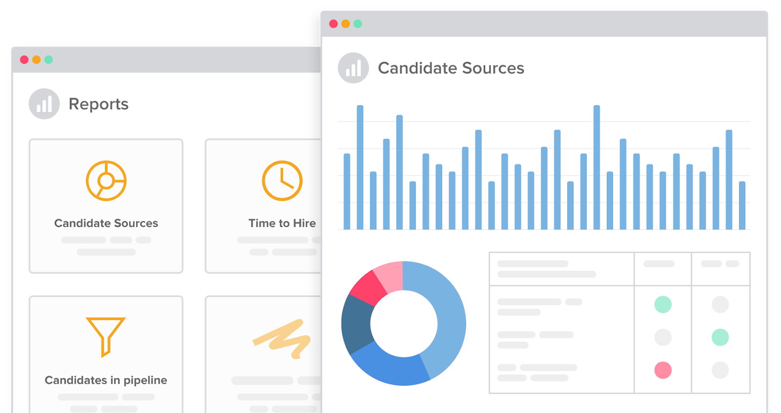 examples of recruiterbox's data reporting tools and analytics