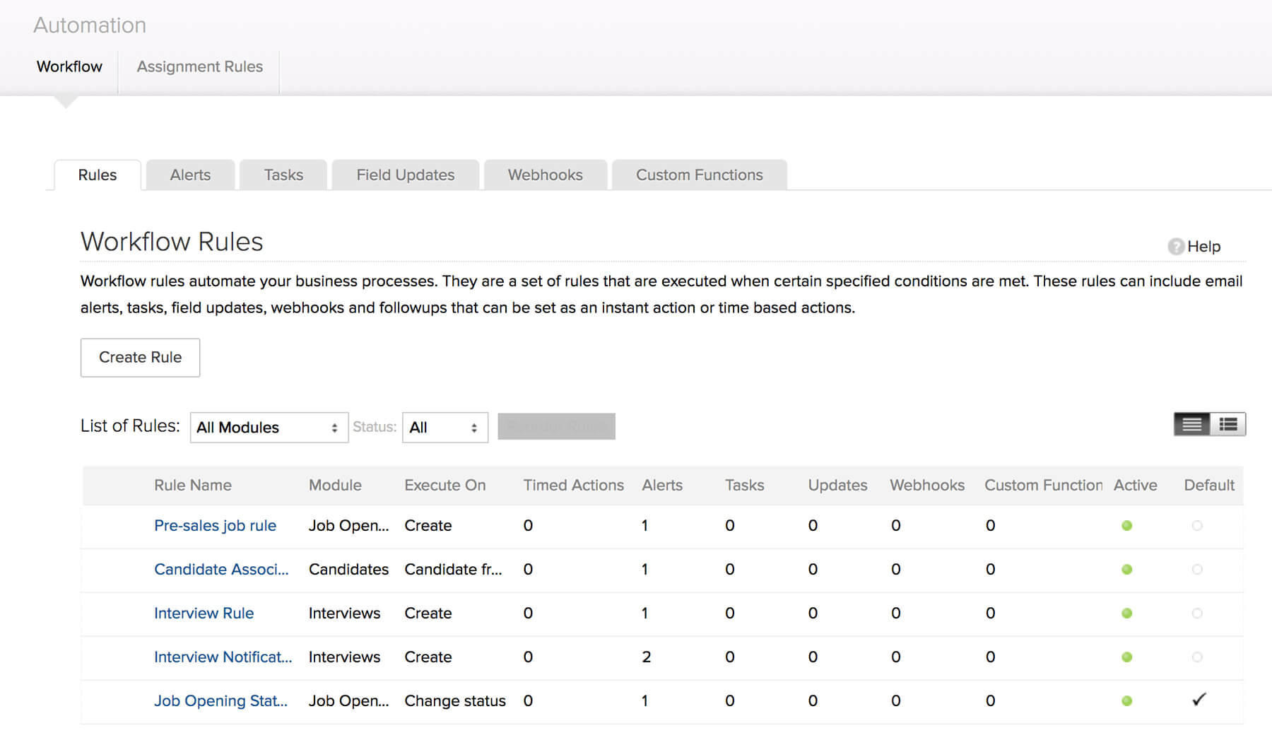 zoho recruit workflow rules dashboard
