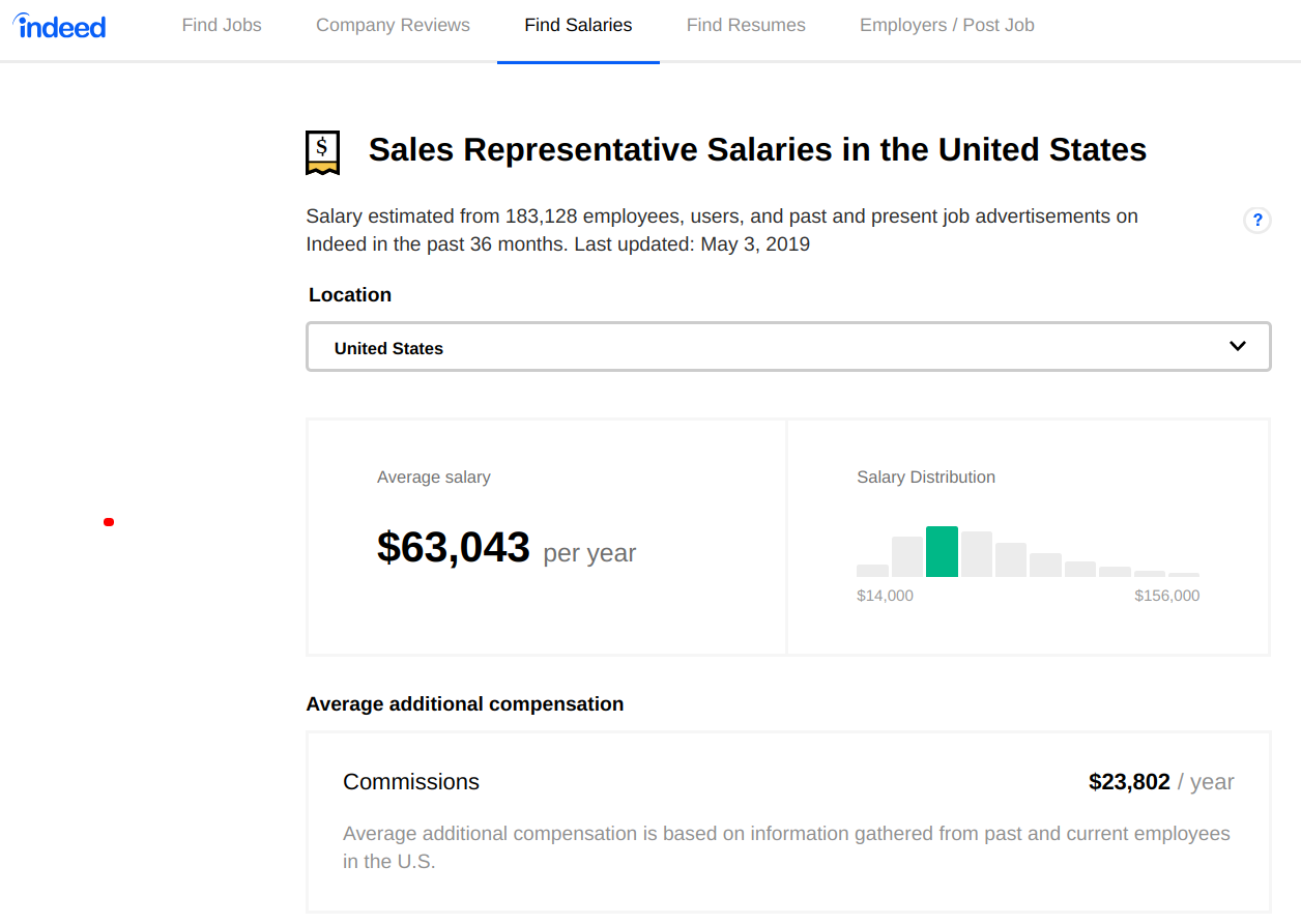sales rep salary range