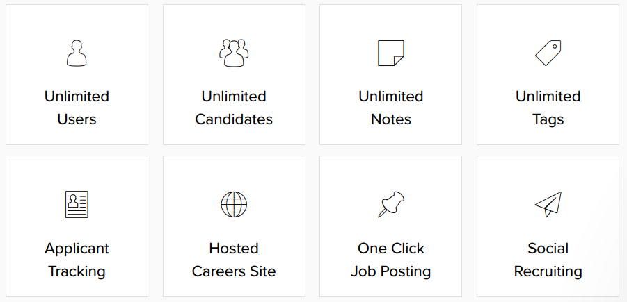 jobscore applicant tracking system features