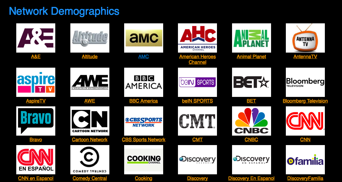 National Media Spots Network Demographics - tv advertising