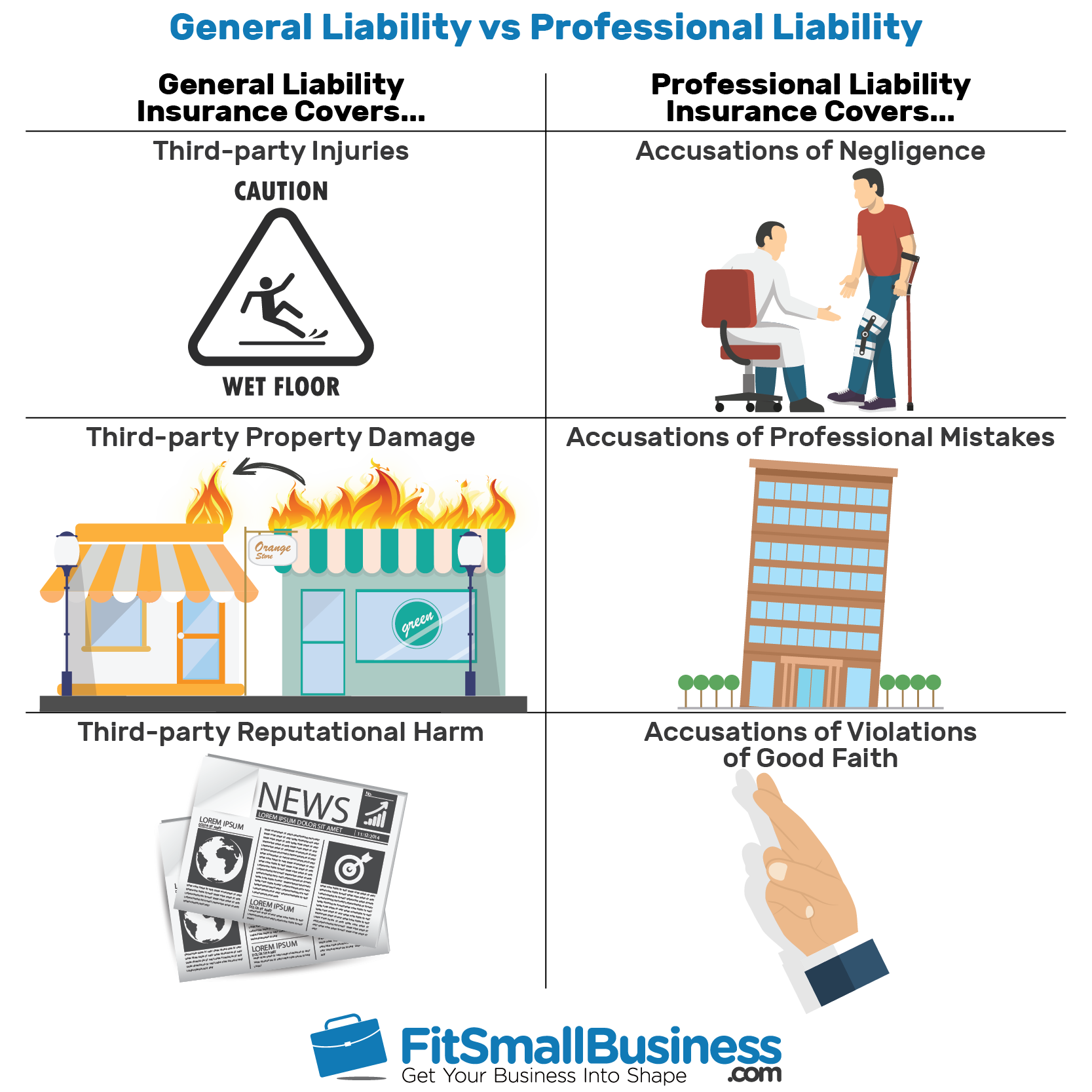 general liability vs professional liability
