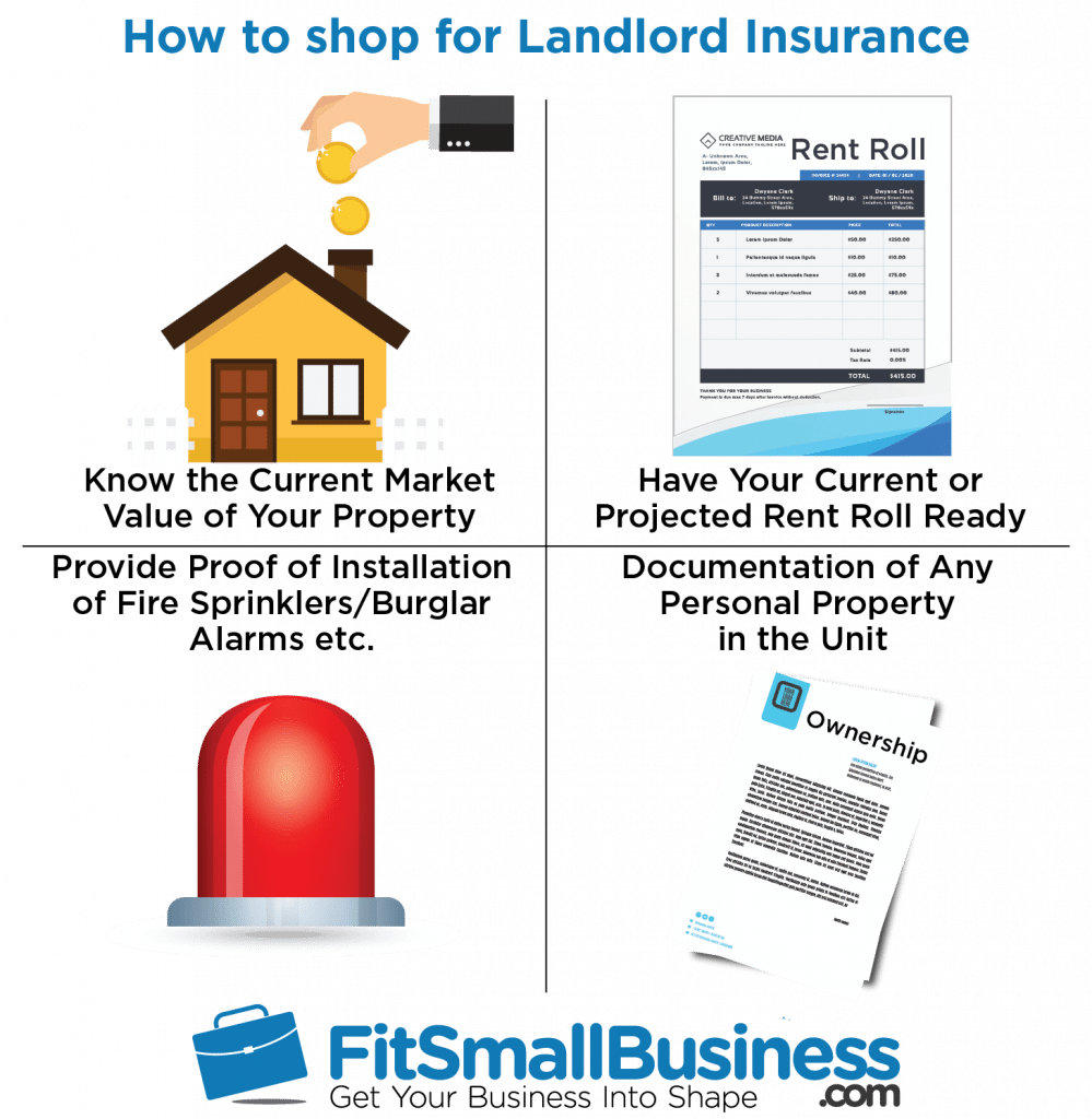 infographic showing how to shop for landlord insurance