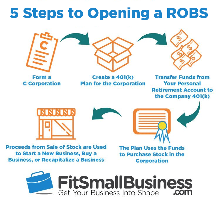 5 Steps to Opening a ROBS