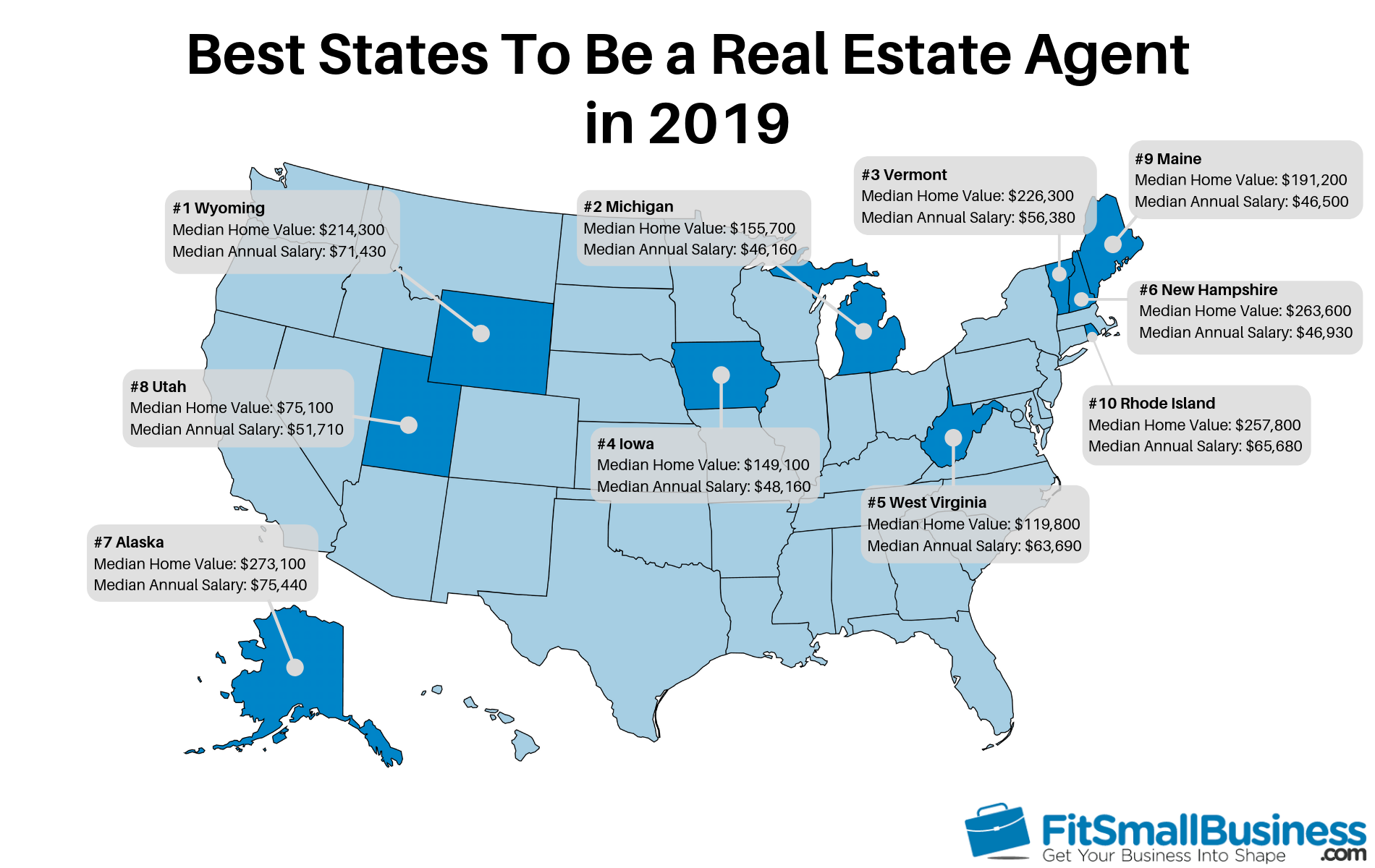 best states to be a real estate agent