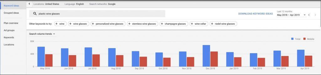 Google Ads consumer interest