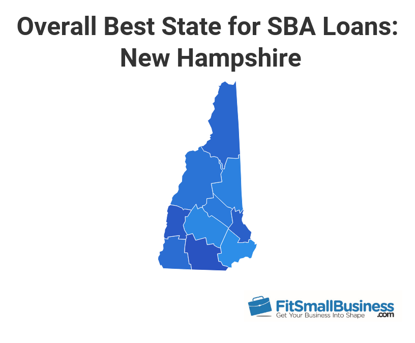 New Hampshire SBA Loans