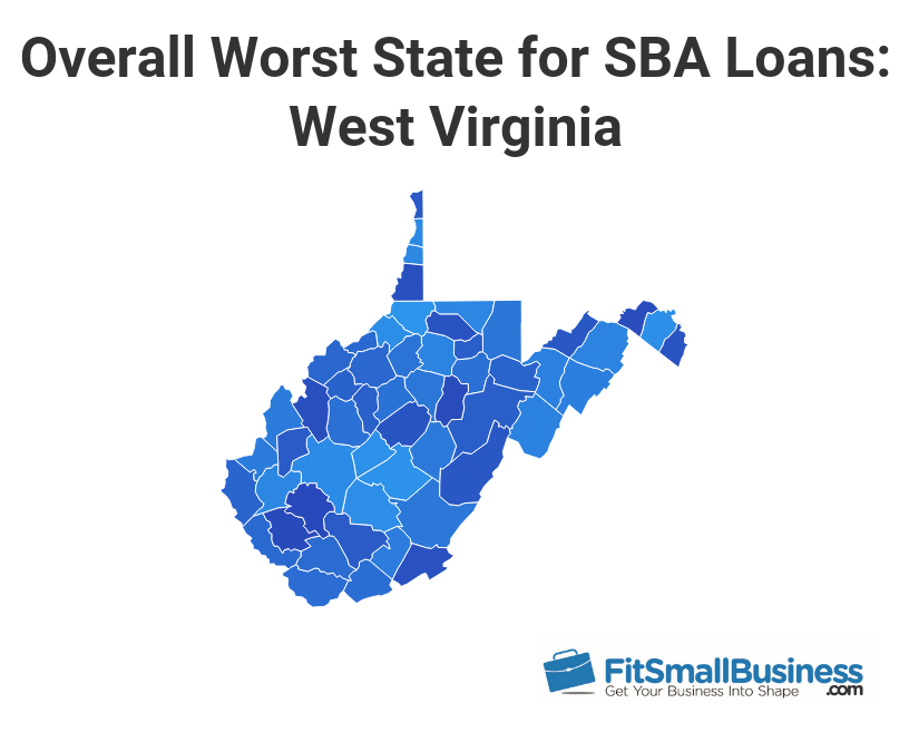 West Virginia SBA Loans