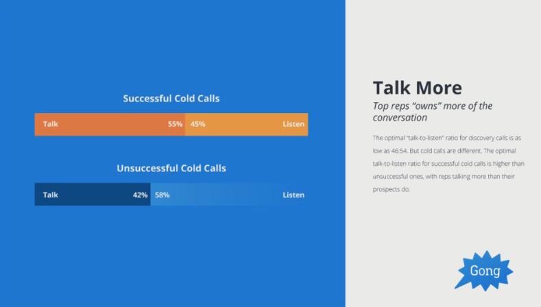 cold calling statistics via sales hacker