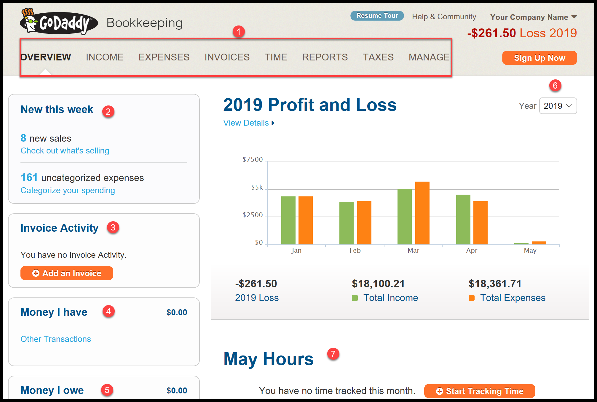 GoDaddy Bookkeeping vs FreshBooks: Prices & Features in 2019