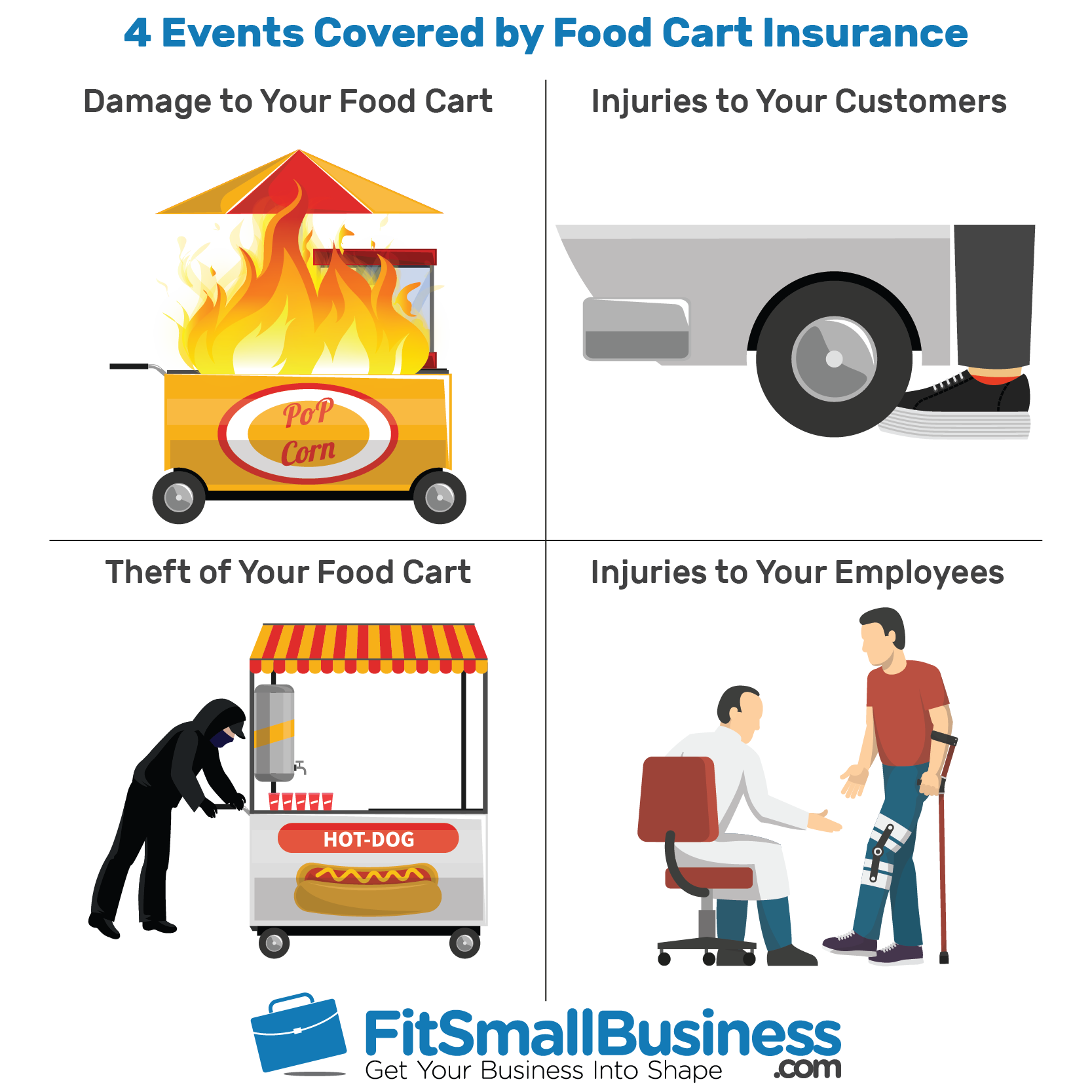 4 events covered by food cart insurance