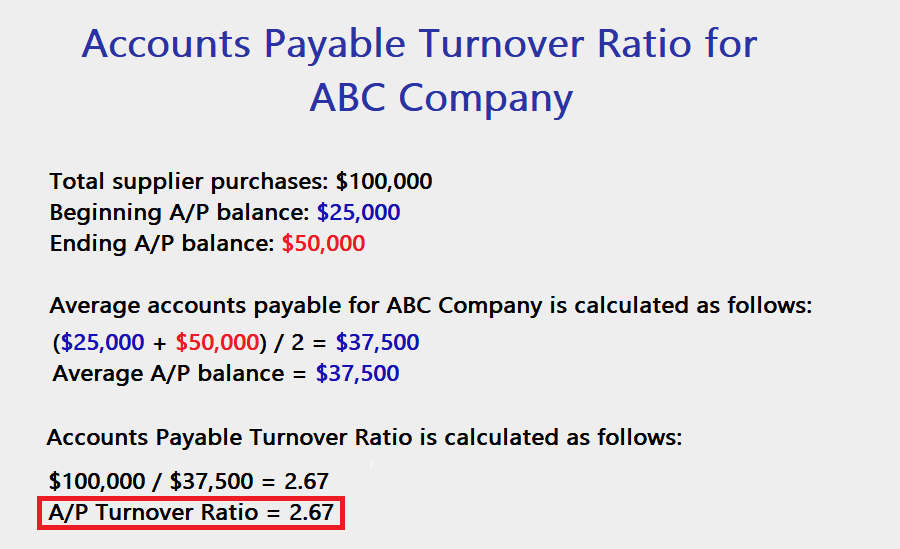 accounts payable turnover ratio