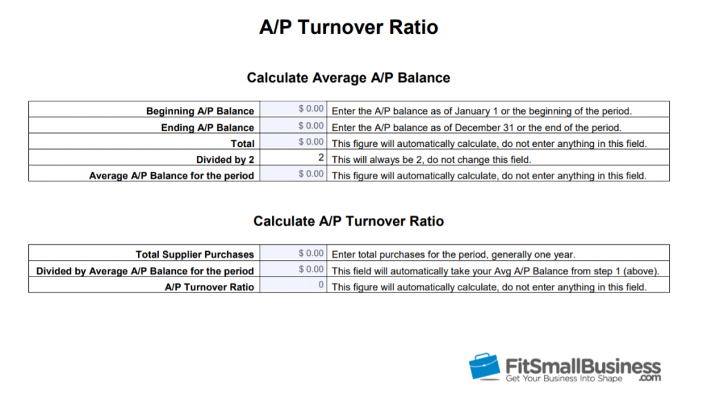 Accounts payable turnover ratio template