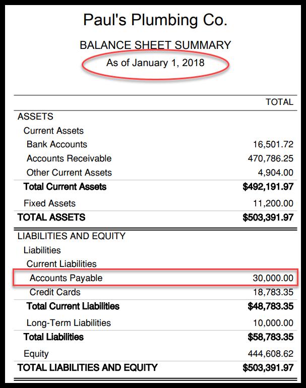 QuickBooks Online balance sheet summary