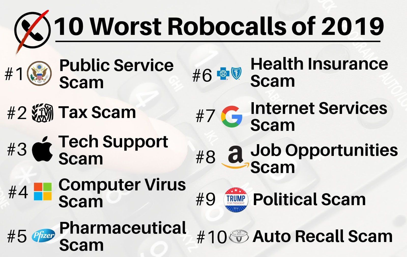 Worst Robocalls of 2019