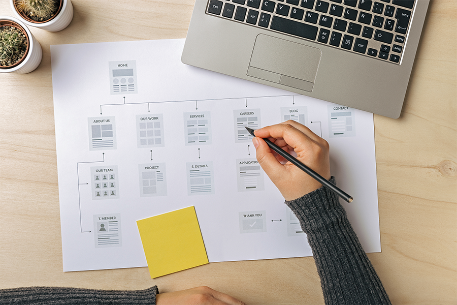 What Is a Sitemap? The Ultimate Guide for 2019