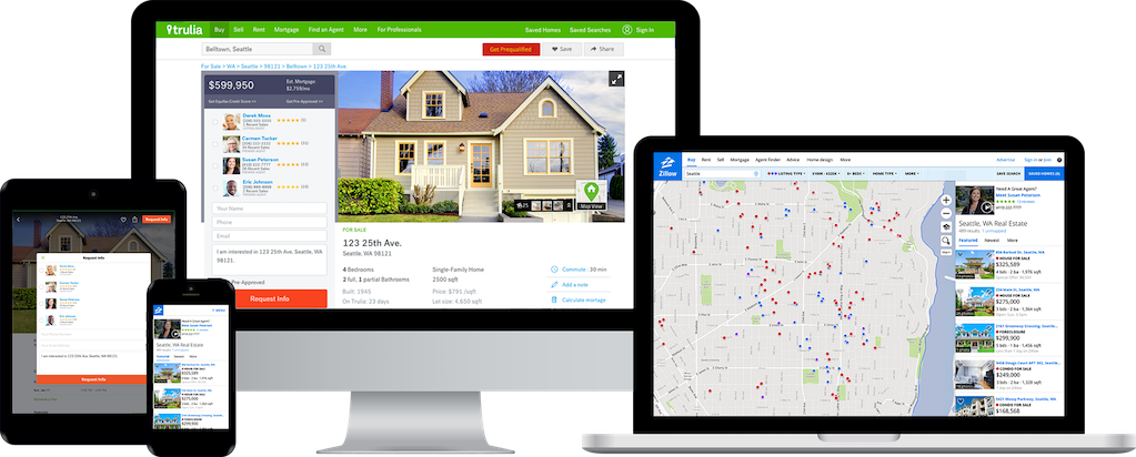 Different electronic devices with showing the Zillow website