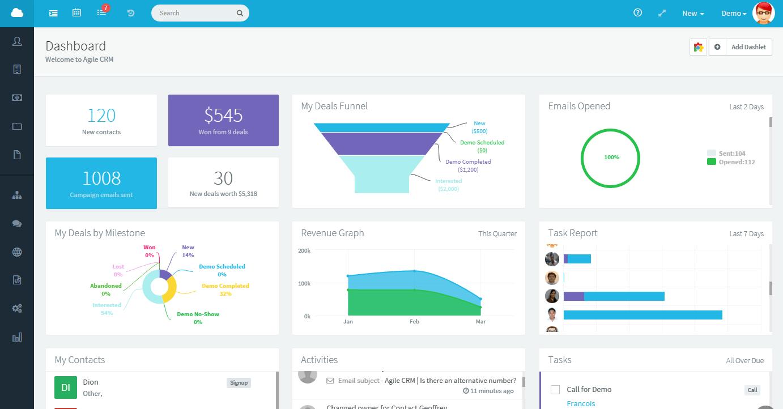 Screenshot of Agile dashboard