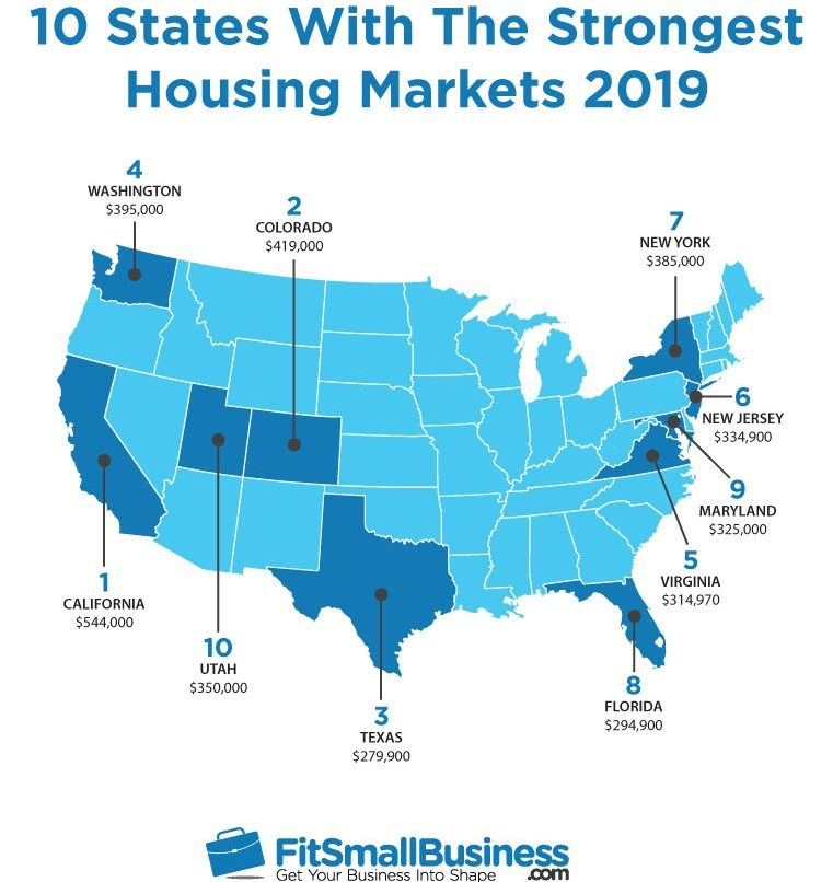 infographic showing the states with the strongest housing markets in 2019