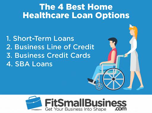 home healthcare loan
