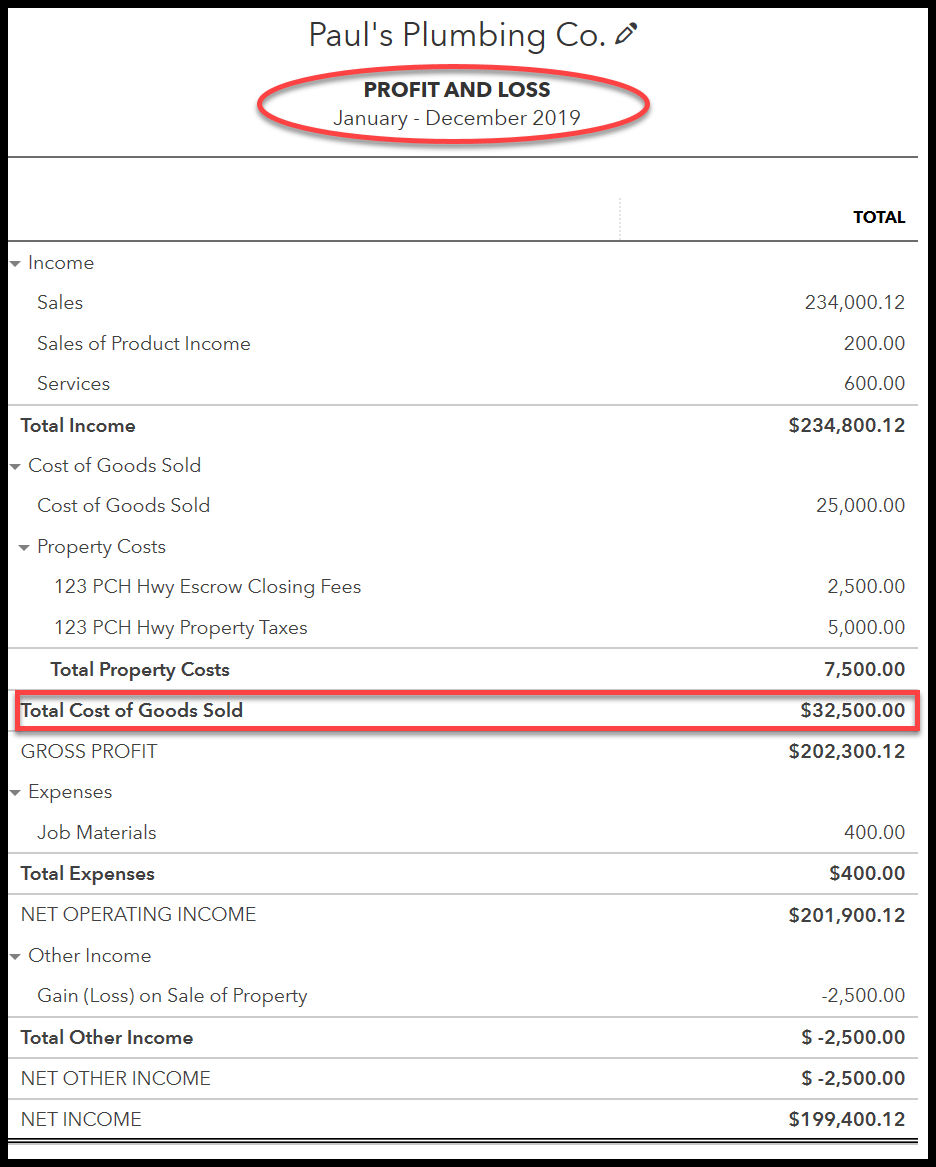 Sample Profit and Loss Report Generated in QuickBooks Online