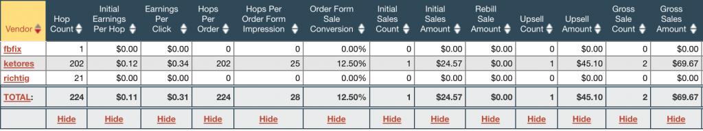 ClickBank vendor metrics page