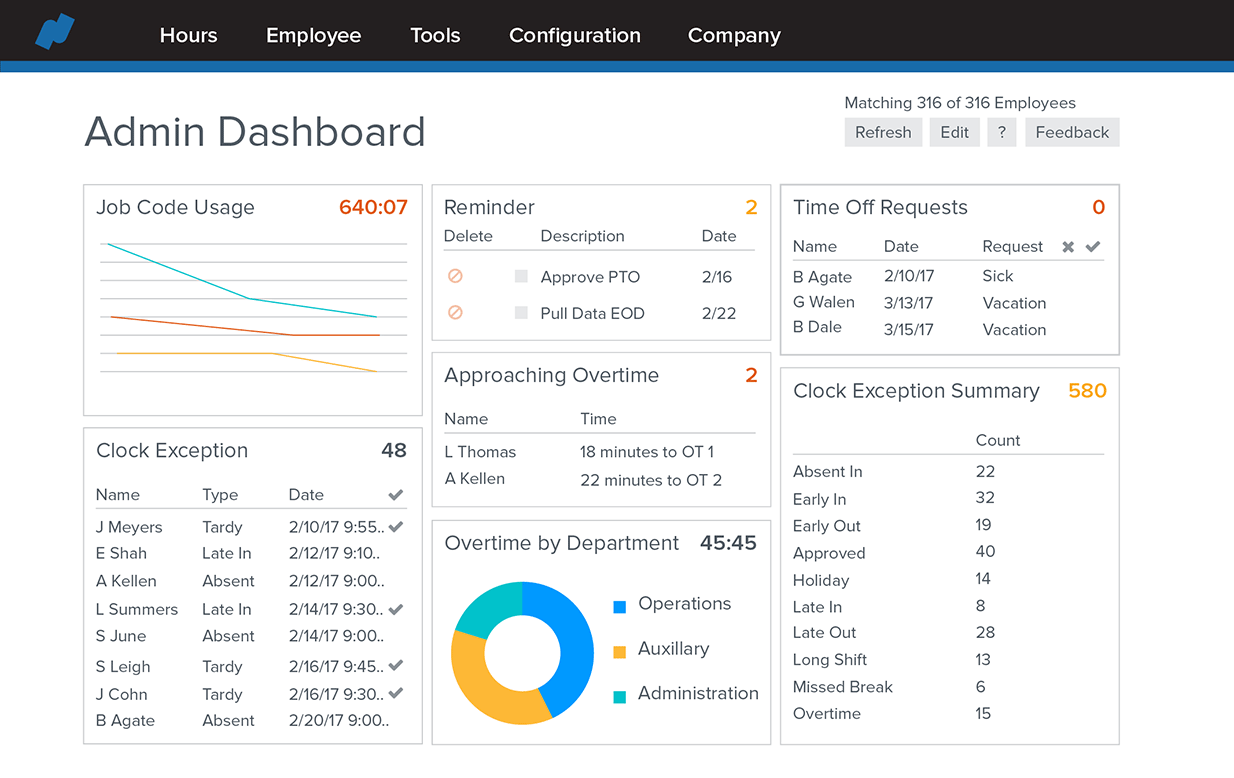 Namely's Admin Dashboard