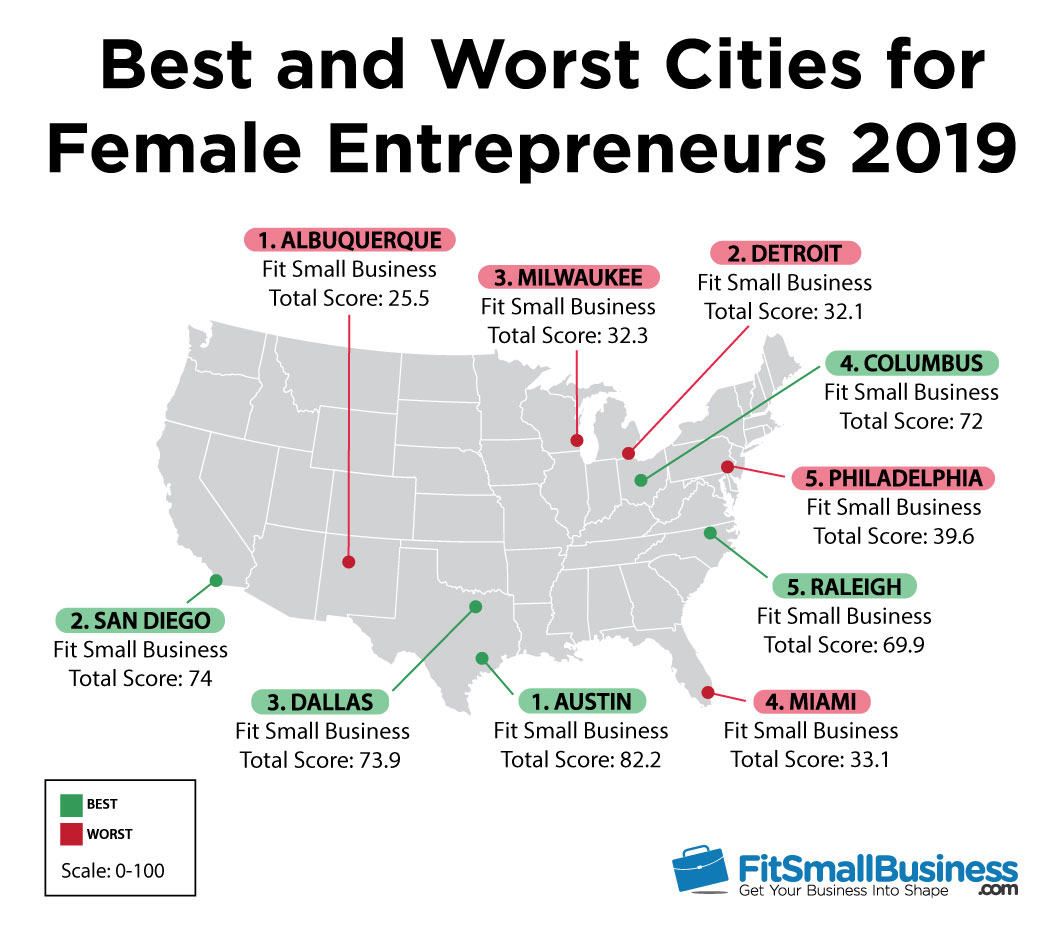 map showing the best and worst cities for female entrepreneurs in 2019